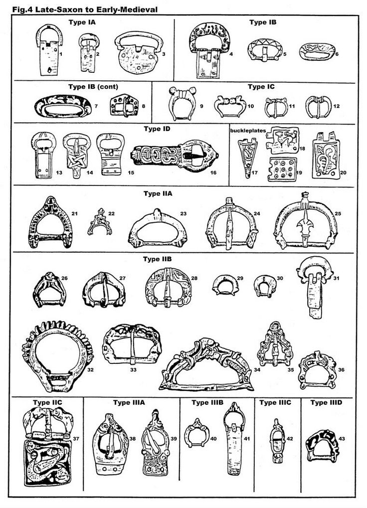 saxon dating It may come as a bit of a surprise to many that although celtic coins have not (yet) been discovered in ireland, there have been a lot of roman and anglo-saxon coins found - especially the latter.