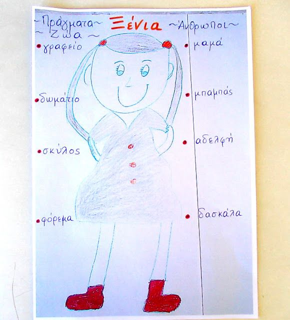 Dyslexia at home: Λεξιλόγιο, Επίθετα & Δυσλεξία. Vocabullary, Adjectives & Dyslexia