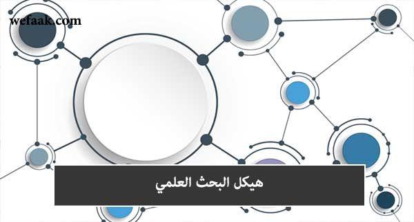 استعلام معاملة برقم الهويه بوابة الخدمات الالكترونية للتحقق من المعاملات Public 30th