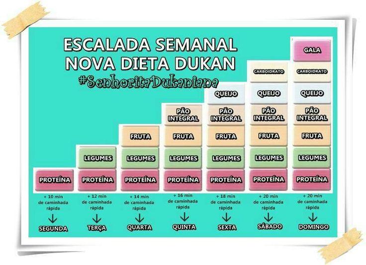 Escala Semanal - Nova Dieta Dukan