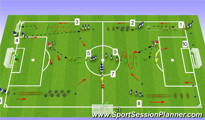 Football Soccer Session Plan Drill Colour Circuit Training Soccer Training Football Soccer Soccer Workouts