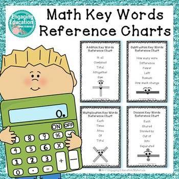 Math Key Words Reference Charts FREEBIE | Math key words ...