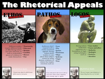 Emily Grover's 5060 Blog: Rhetorical Appeals Poster