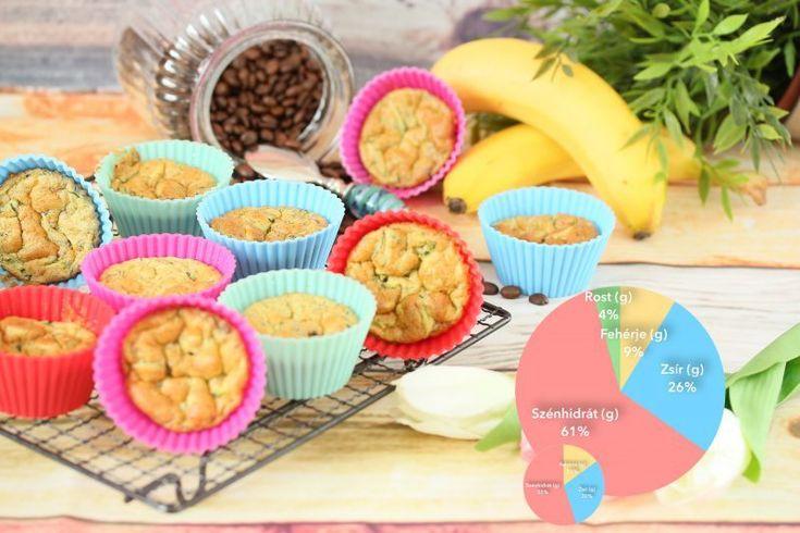 Banános cukkinis muffin - by @konyhaj