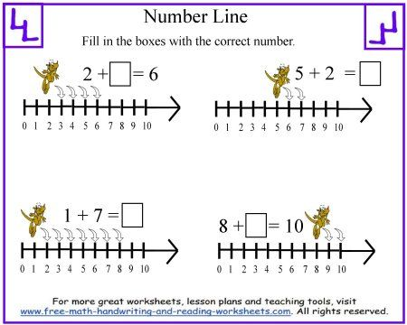 kindergarten number line worksheet number line worksheets free printable first grade math. Black Bedroom Furniture Sets. Home Design Ideas
