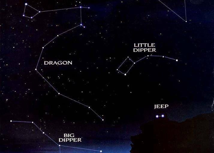 Star gazing .....   Astronomy   Pinterest
