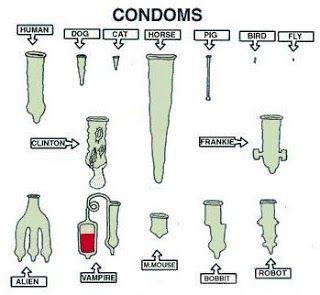 tipos de condones - Buscar con Google
