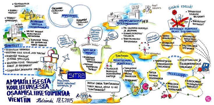 Uuden koulutuksen kokeilut | Sitra