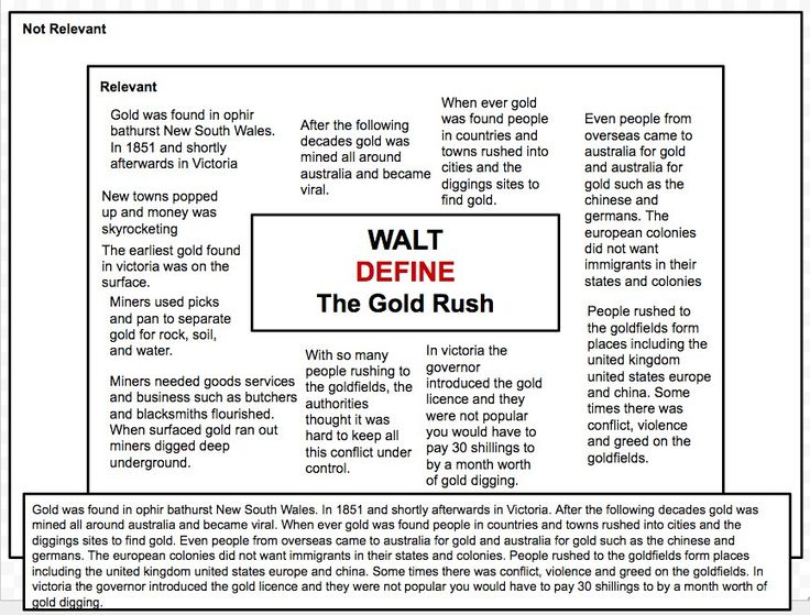 """Lachlan Hull on Twitter: """"Defining the Gold Rush in Australia's History #SOLOTaxonomy Fantastic 2 see students showing Extended abstract Responses to a low level task https://t.co/TiSUmkYELV"""""""