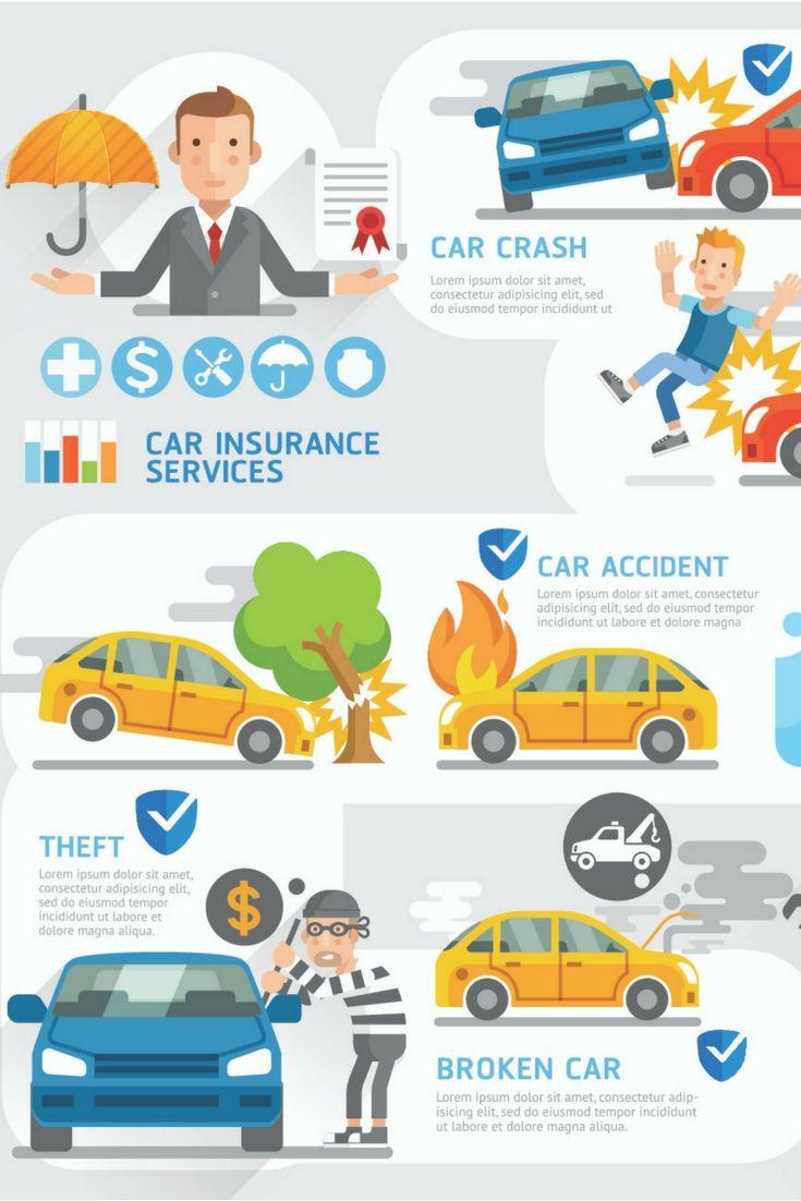 Find cheap auto insurance at localxr get a car insurance