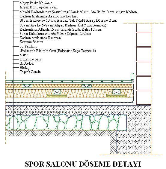 Dwg Adı : Spor salonu döşeme detayı  İndirme Linki : http://www.dwgindir.com/puanli/puanli-2-boyutlu-dwgler/puanli-detaylar/spor-salonu-doseme-detayi.html