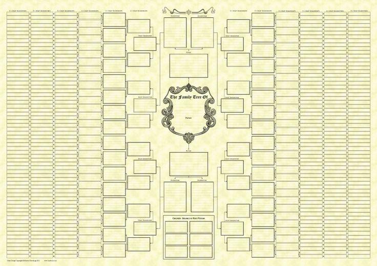 10 generation monochrome bow-tie chart