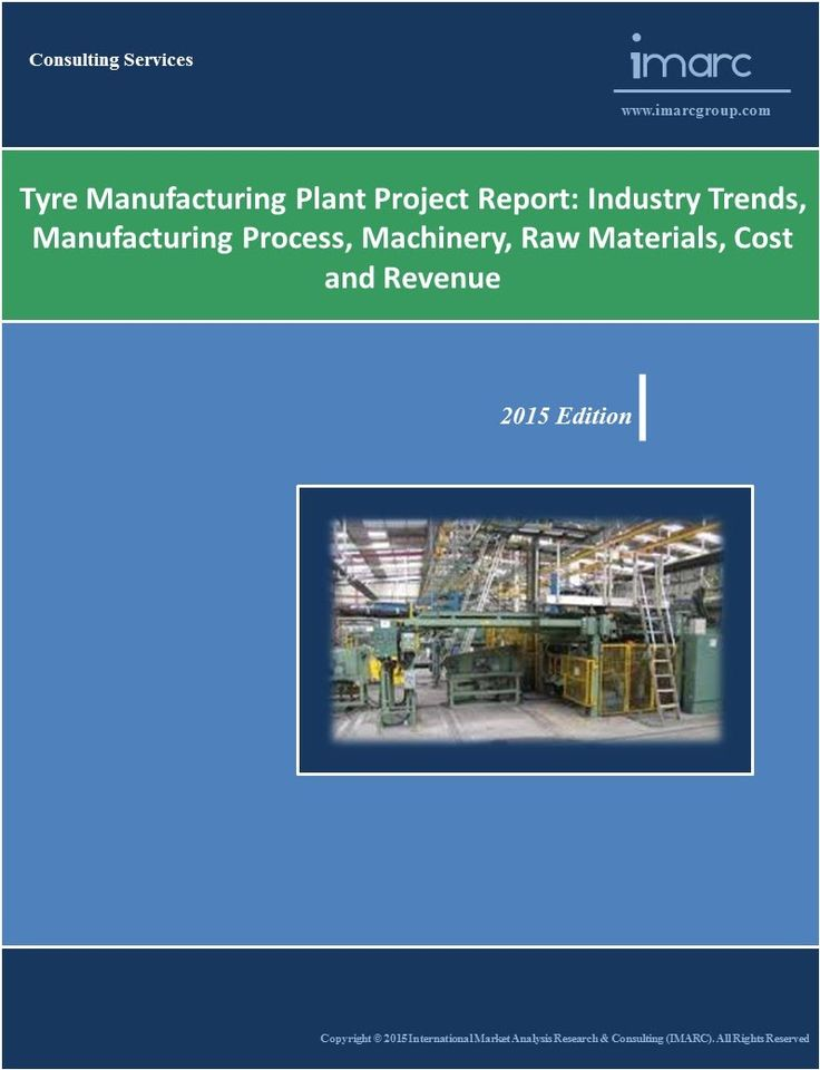 Study On World Tyre Market Trends Share Size Growth And
