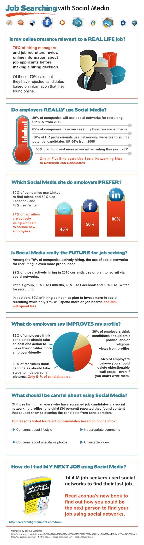 good info on job searching tips using social media  though not the best infographic from a