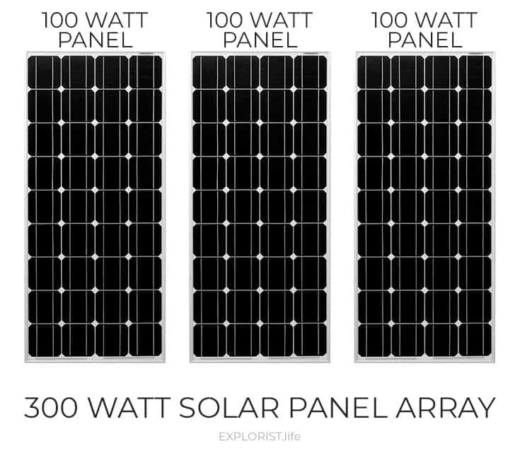 How Many Solar Panels Are Needed To Power A Diy Camper Van Electrical System Solar Panels Solar Power Panels Solar Energy Panels