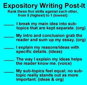 expository essay prompts for middle school Rubric for expository clarification prompts, one for expository point-of-view prompts, one for the narrative prompt, and one for persuasive prompts there are three main parts to each rubric.