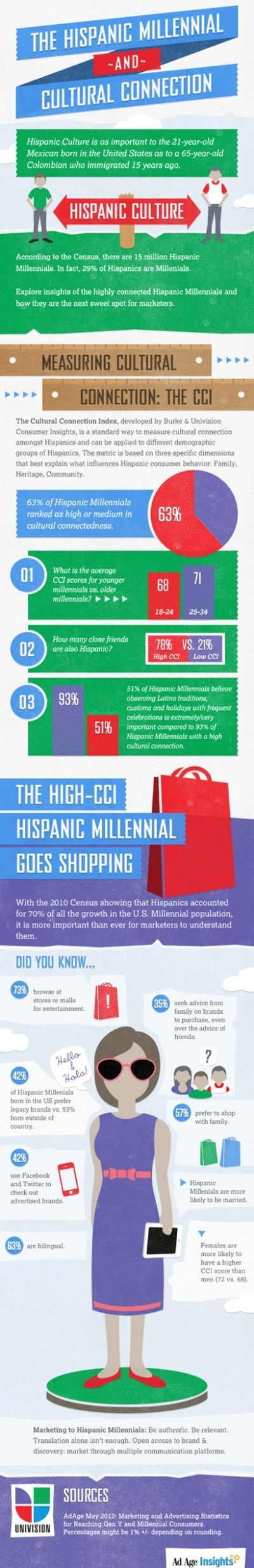 The Cultural Connection | Hispanic Marketing - Advertising Age