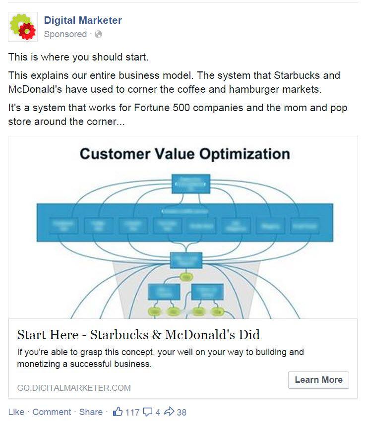 Digital Marketer FB Ad