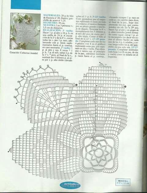 404 best Runde-Ovale- Deckchen images on Pinterest   Handtücher ...