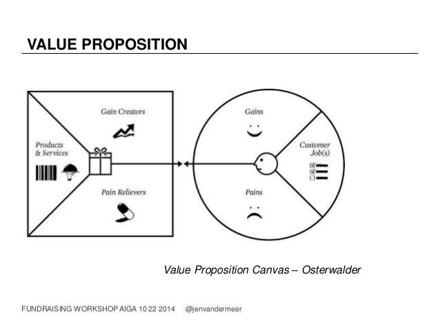 what is value proposition pdf
