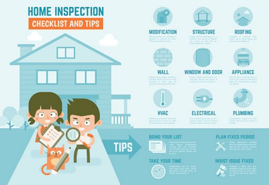 House inspection is an all-inclusive and comprehensive form of examination of a home using a house inspection checklist. http://caseybuildingconsultants.com.au/house-inspections/ #houseinspection #homeinspections #buildinginspections