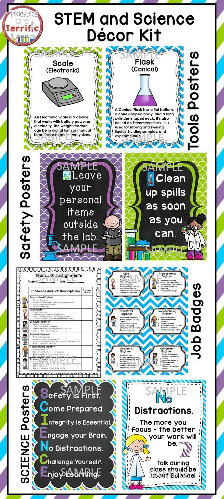 The 25 best lab safety posters ideas on pinterest science decorating kit in purple lime and turquoise include safety posters lab tools buycottarizona