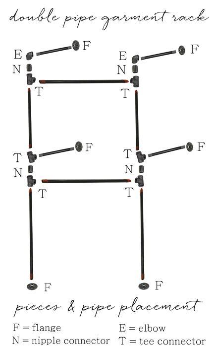 Double Pipe Garment Racks + Closet Update -Centsational Girl