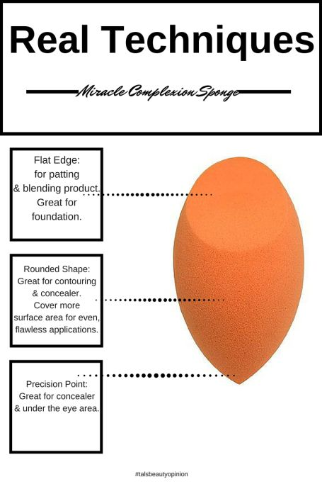 Real Techniques Miracle Complexion Sponge www.talsbeautyopinion.wordpress.com