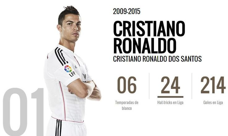 Los hat-trick de Cristiano