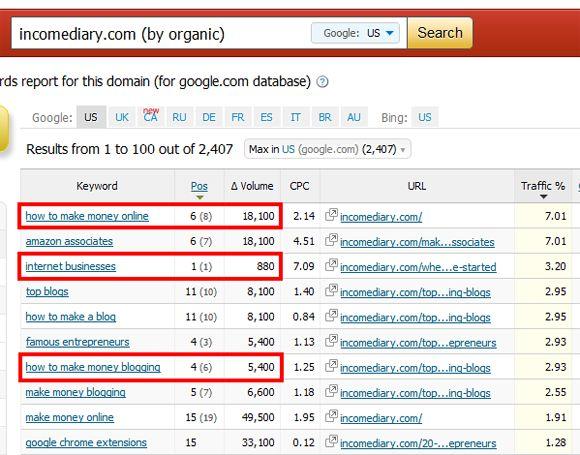 91 best GOOGLE ANALYTICS images on Pinterest Google analytics - fresh periodic table of elements quiz 1-40