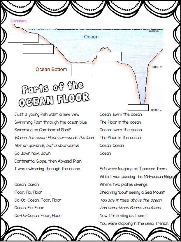 Music In The Classroom Homeschool Life Science 5th Grade Science Educational Worksheets Ocean floor worksheets 5th grade