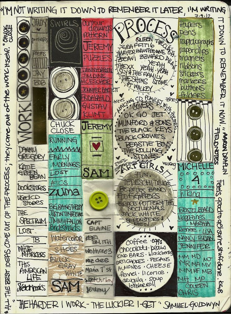 -love this page...art journal (by sketchbookbuttons), a very talented artist who shares her works with the world on Flickr