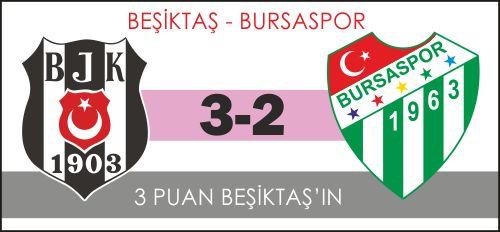 Süper Lig Süleyman Seba Sezonu'nun 20. hafta karşılaşmasında Beşiktaş, 1-0 geriye düştüğü maçta konuk ettiği Bursaspor karşısında 3 puanı uzatmada bulduğu penaltı golüyle elde ederek tekrar liderliğe yükseldi.