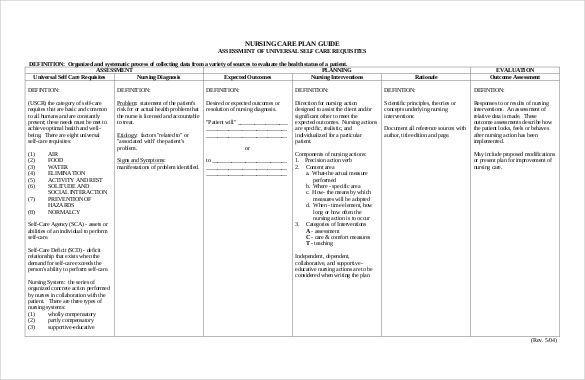 Image Result For Blank Nursing Care Plan Templates Nursing Care Plan Nursing Care Home Health Care