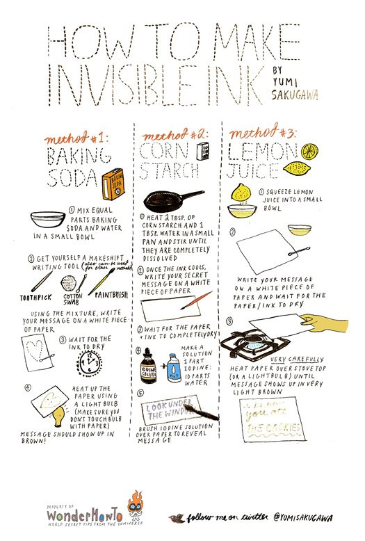 Craft: How to make invisible ink