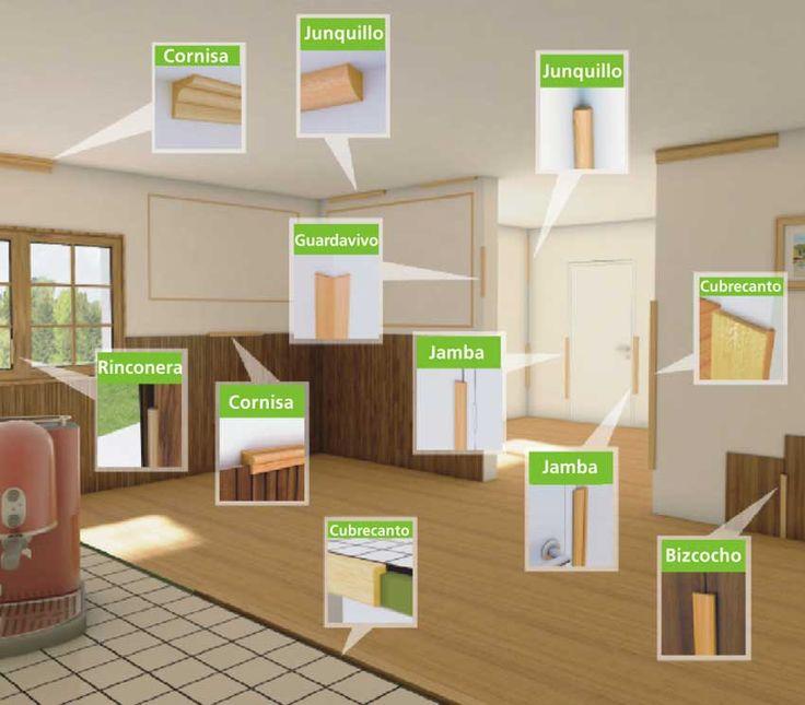 17 mejores ideas sobre revestimiento para pared en for Esquineras de pared