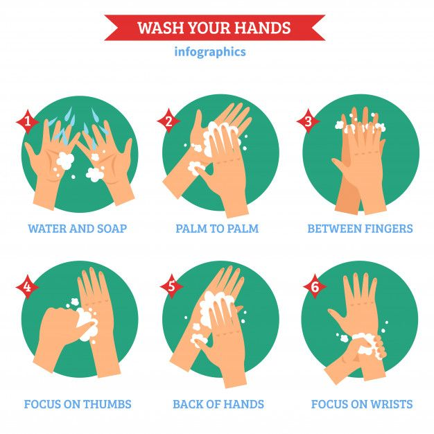 Download Washing Hands Flat Icons Set For Free Icon Set Hand