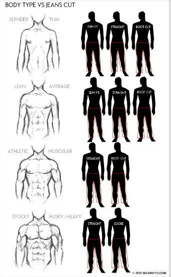 Best 25 Mens Body Types Ideas On Pinterest Groom And