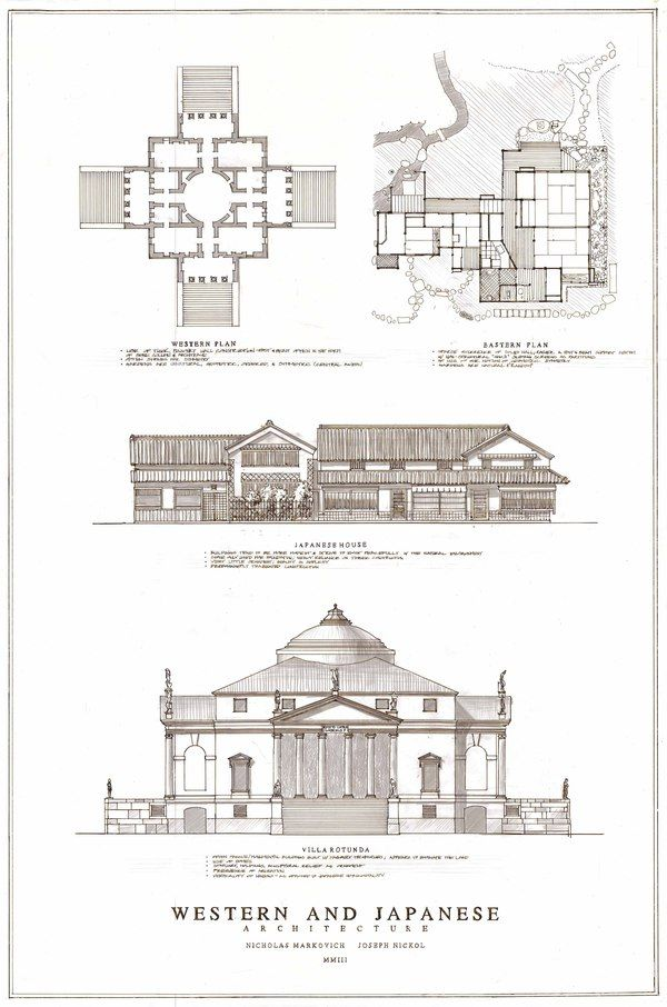 68 best Visual Library - Schematics, Plans & Scale Models ...  68 best Visual ...