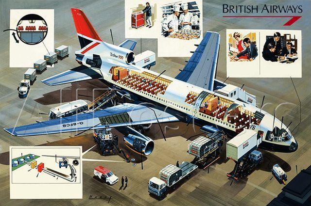 British Airways L-1011 TriStar 500