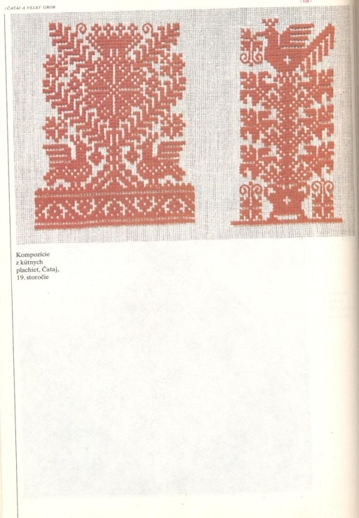 Slovak folk embroidery pattern