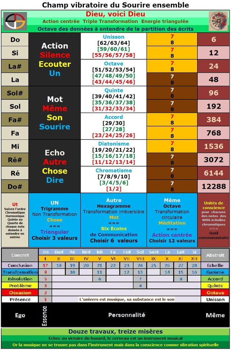 Les différentes formes d'Athéisme  - Page 13 B0f2c81cf0ce2749ddf7bf05f7bca40e