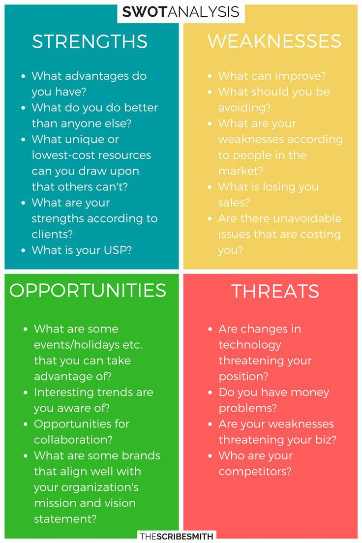 best ideas about swot analysis strategic swot analysis stands for strengths weaknesses opportunities and threats and is a framework for