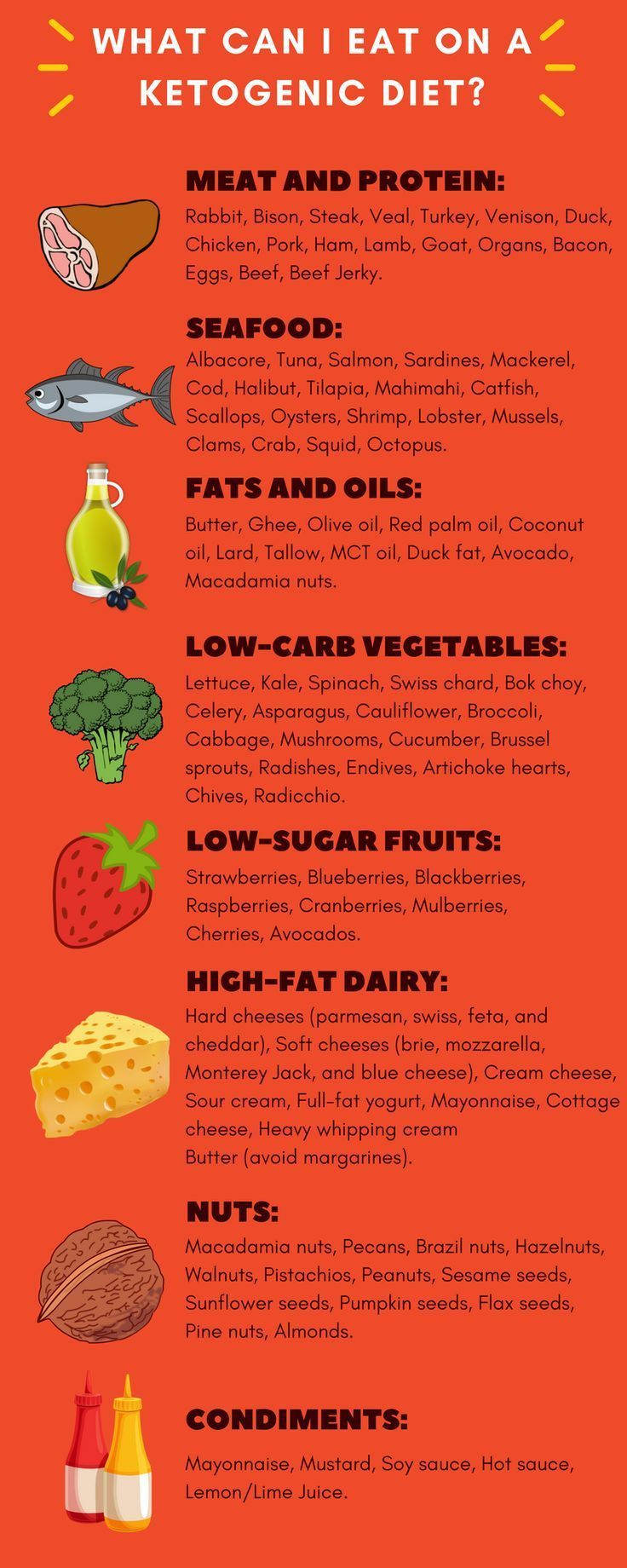 Starting a Keto diet can seem challenging in the beginning and many people lose ...