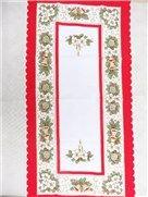 Firan obrusów hurtownia w Wólce kosowskiej - Wólka kosowska Hurtownia obuwia, Hurtownia odzieży i bielizna