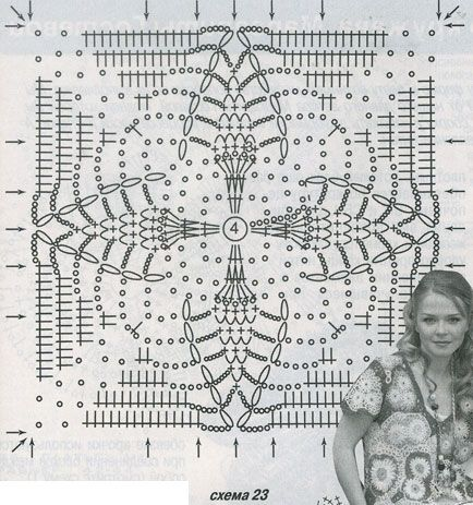 White crochet sweater motive graph: Blouses Patterns, Crochethandmad Stuff, Crochet Motif, Crochet Squares, Crochet Handmade Stuff, Crochet Blouses, Crochet Sweaters, Foreign Patterns, Crochet Foreign