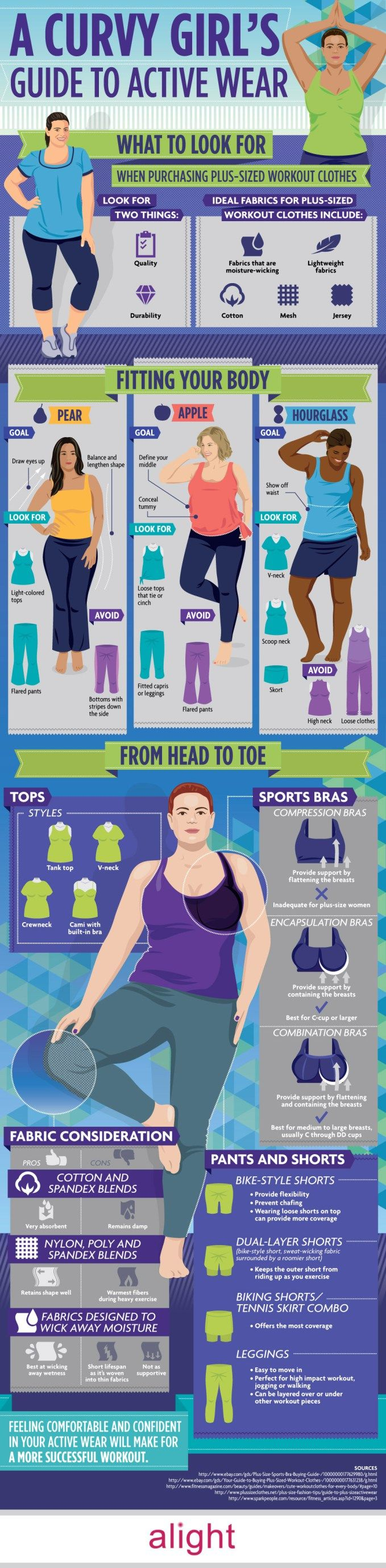 If you are anything like me I have nothing to wear when I work out.  It really is sad what I work out in but that has all changed since Mr. J and I have joined a gym.  But once I saw this infograph…