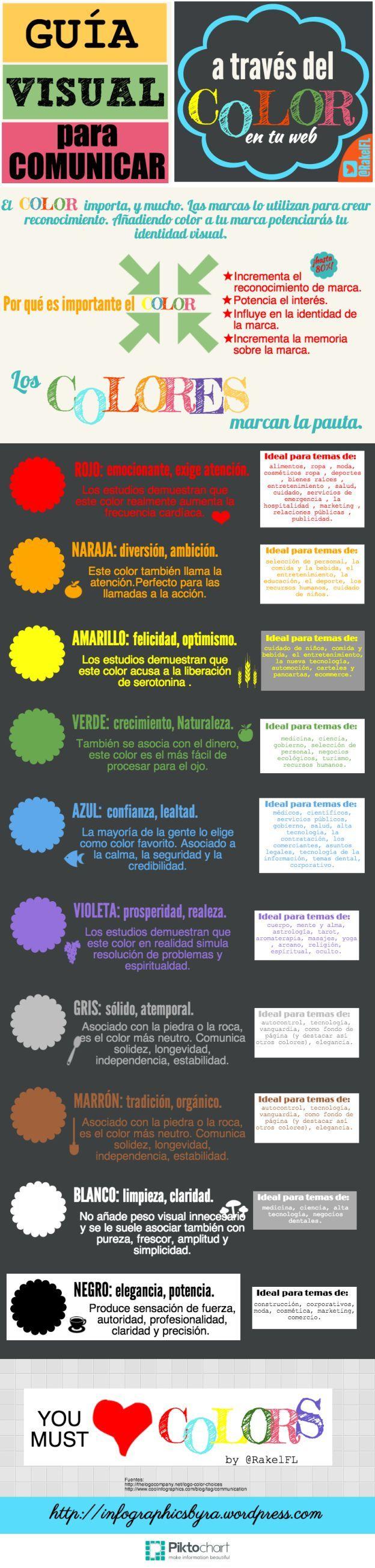 Guía visual para comunicar a través de colores en la web. #infografia #diseñoweb