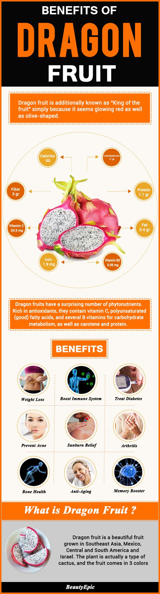 how to eat dragon fruit benefits