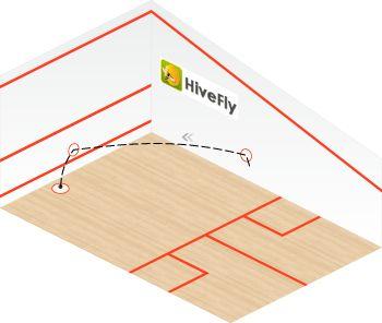 volley boast diagram